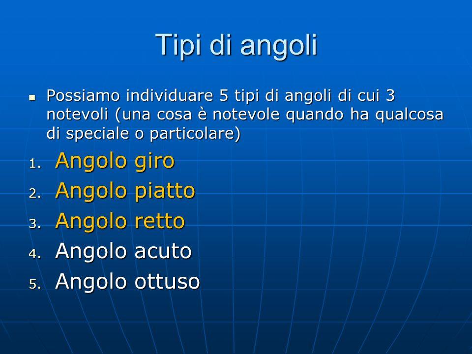 Tipi di angoli Possiamo individuare 5 tipi di angoli di cui 3 notevoli (una cosa è notevole quando ha qualcosa di speciale o particolare) Possiamo ind