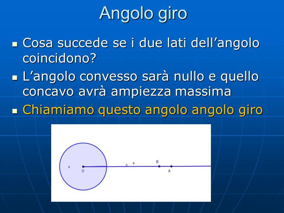 Angolo giro Cosa succede se i due lati dellangolo coincidono? Langolo convesso sarà nullo e quello concavo avrà ampiezza massima Chiamiamo questo ango