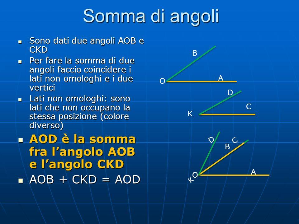 Somma di angoli Sono dati due angoli AOB e CKD Sono dati due angoli AOB e CKD Per fare la somma di due angoli faccio coincidere i lati non omologhi e