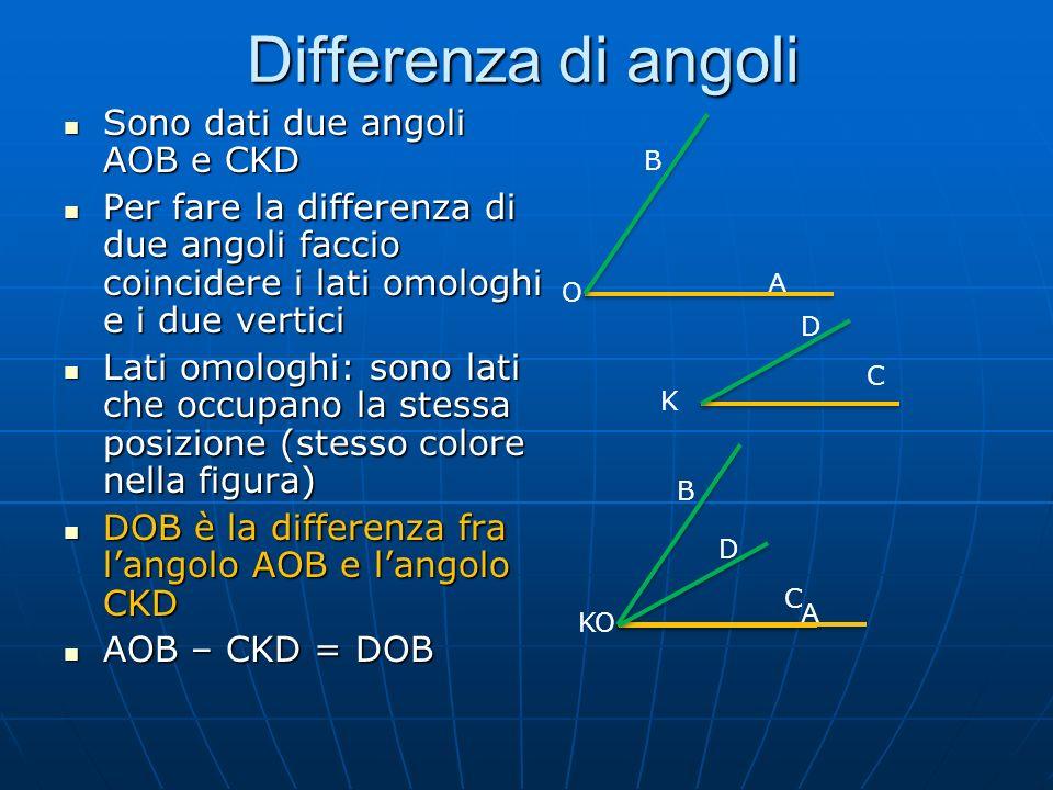 Differenza di angoli Sono dati due angoli AOB e CKD Sono dati due angoli AOB e CKD Per fare la differenza di due angoli faccio coincidere i lati omolo