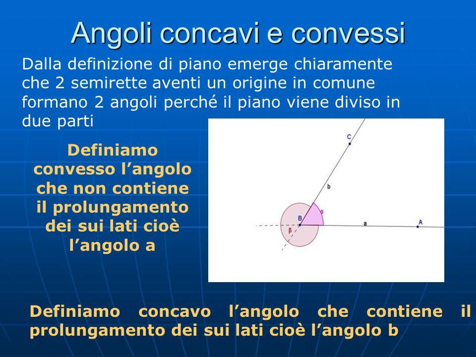 Angoli concavi e convessi Dalla definizione di piano emerge chiaramente che 2 semirette aventi un origine in comune formano 2 angoli perché il piano v