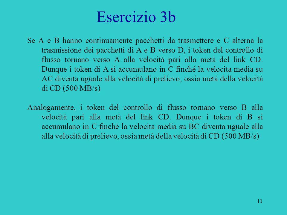11 Esercizio 3b Se A e B hanno continuamente pacchetti da trasmettere e C alterna la trasmissione dei pacchetti di A e B verso D, i token del controllo di flusso tornano verso A alla velocità pari alla metà del link CD.