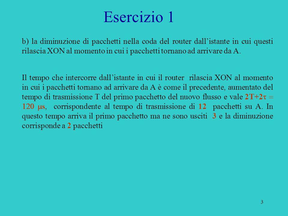 14 Esercizio 4 N=10 terminali attivi M=100 terminali totali Tempo usato per trasmettere dati utili: Durata di un ciclo: Efficienza: