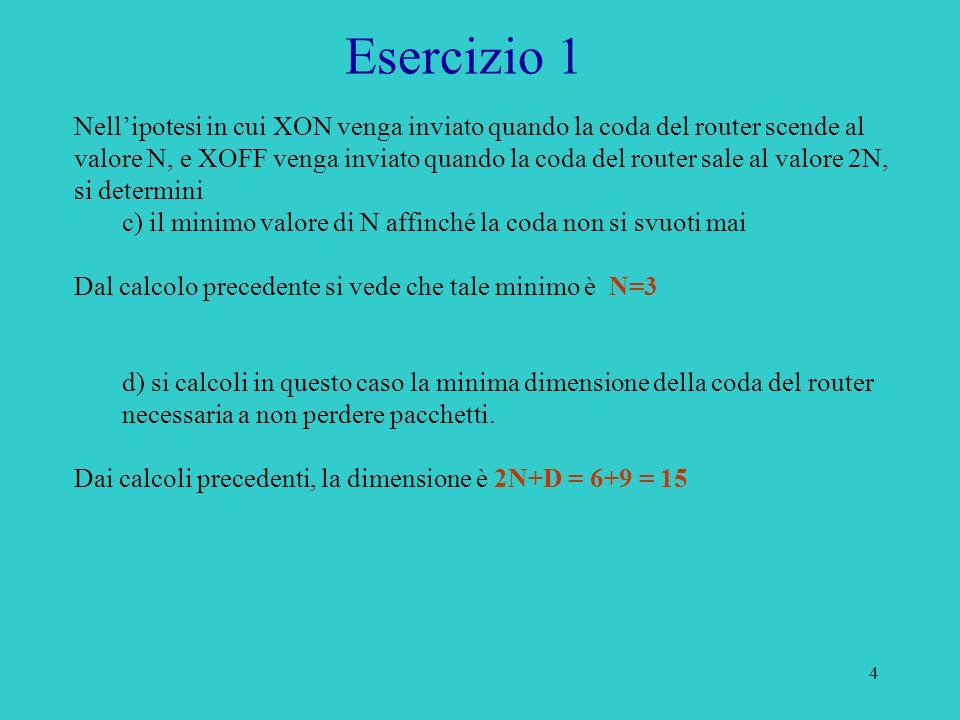 4 Esercizio 1 Nellipotesi in cui XON venga inviato quando la coda del router scende al valore N, e XOFF venga inviato quando la coda del router sale al valore 2N, si determini c) il minimo valore di N affinché la coda non si svuoti mai Dal calcolo precedente si vede che tale minimo è N=3 d) si calcoli in questo caso la minima dimensione della coda del router necessaria a non perdere pacchetti.