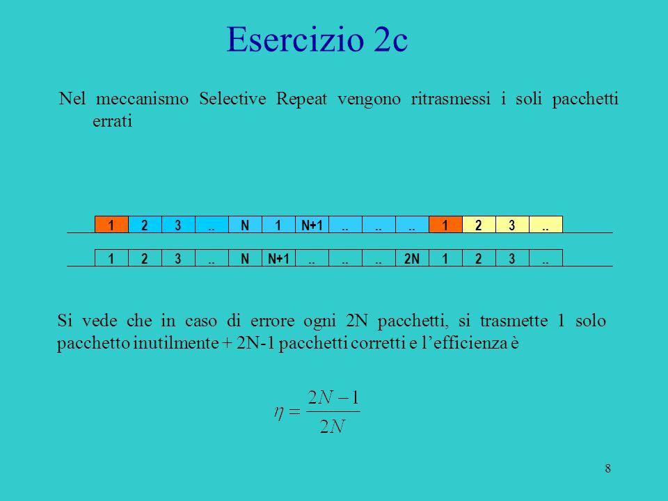 8 Esercizio 2c Nel meccanismo Selective Repeat vengono ritrasmessi i soli pacchetti errati Si vede che in caso di errore ogni 2N pacchetti, si trasmette 1 solo pacchetto inutilmente + 2N-1 pacchetti corretti e lefficienza è 123..N1N+1..