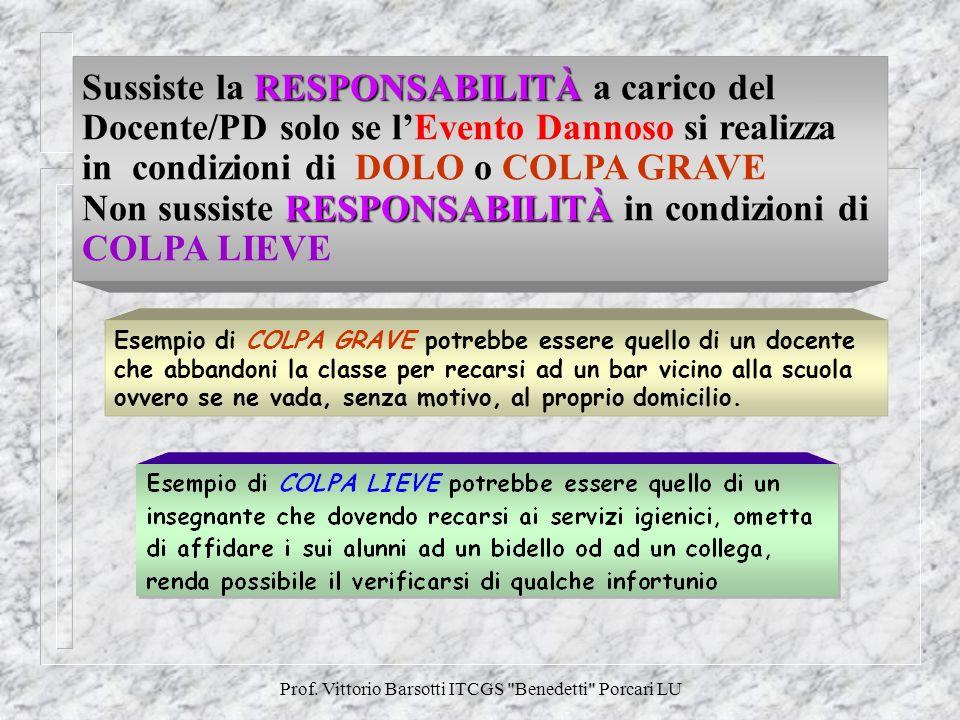 Prof. Vittorio Barsotti ITCGS