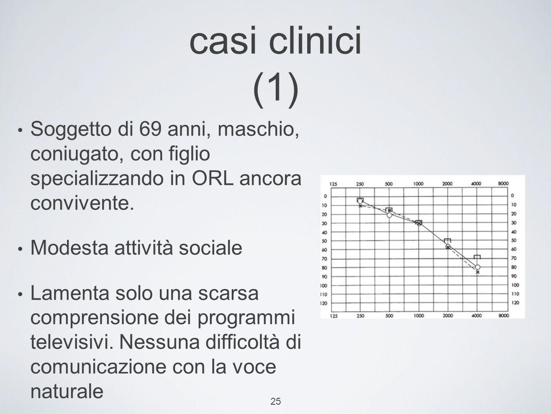 25 casi clinici (1) Soggetto di 69 anni, maschio, coniugato, con figlio specializzando in ORL ancora convivente.
