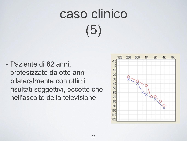 29 caso clinico (5) Paziente di 82 anni, protesizzato da otto anni bilateralmente con ottimi risultati soggettivi, eccetto che nellascolto della televisione