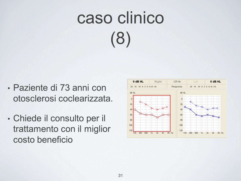 31 caso clinico (8) Paziente di 73 anni con otosclerosi coclearizzata.