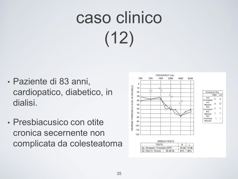 35 caso clinico (12) Paziente di 83 anni, cardiopatico, diabetico, in dialisi.