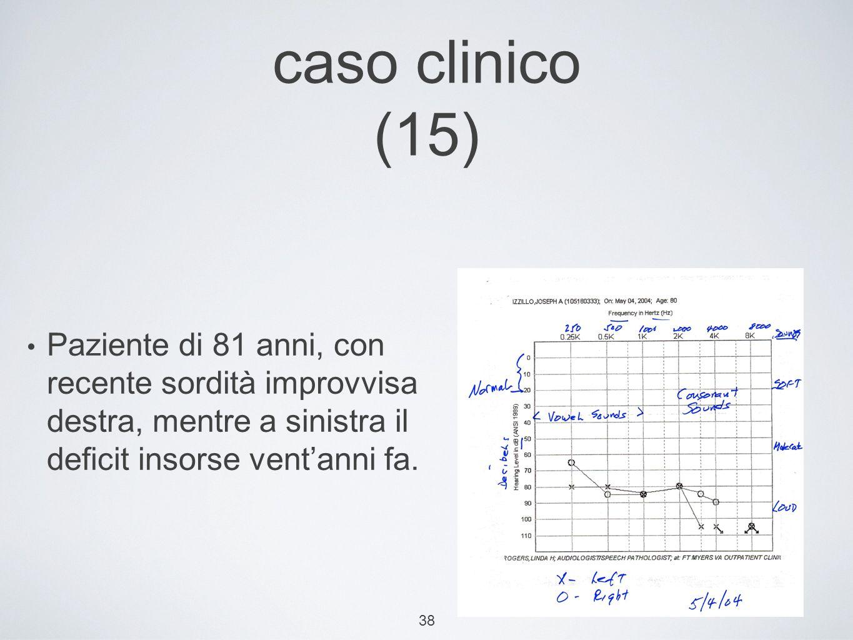 38 caso clinico (15) Paziente di 81 anni, con recente sordità improvvisa destra, mentre a sinistra il deficit insorse ventanni fa.