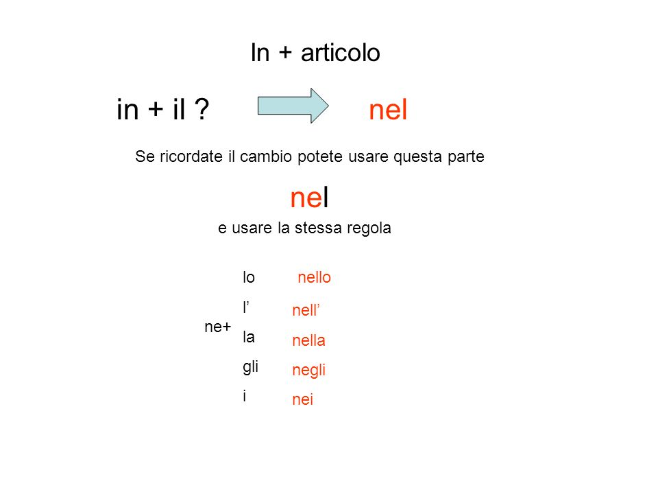 Di + articolo di + il ?del Se ricordate il cambio di vocale potete usare questa parte del e usare la stessa regola de+ lo l la gli i dello dell della