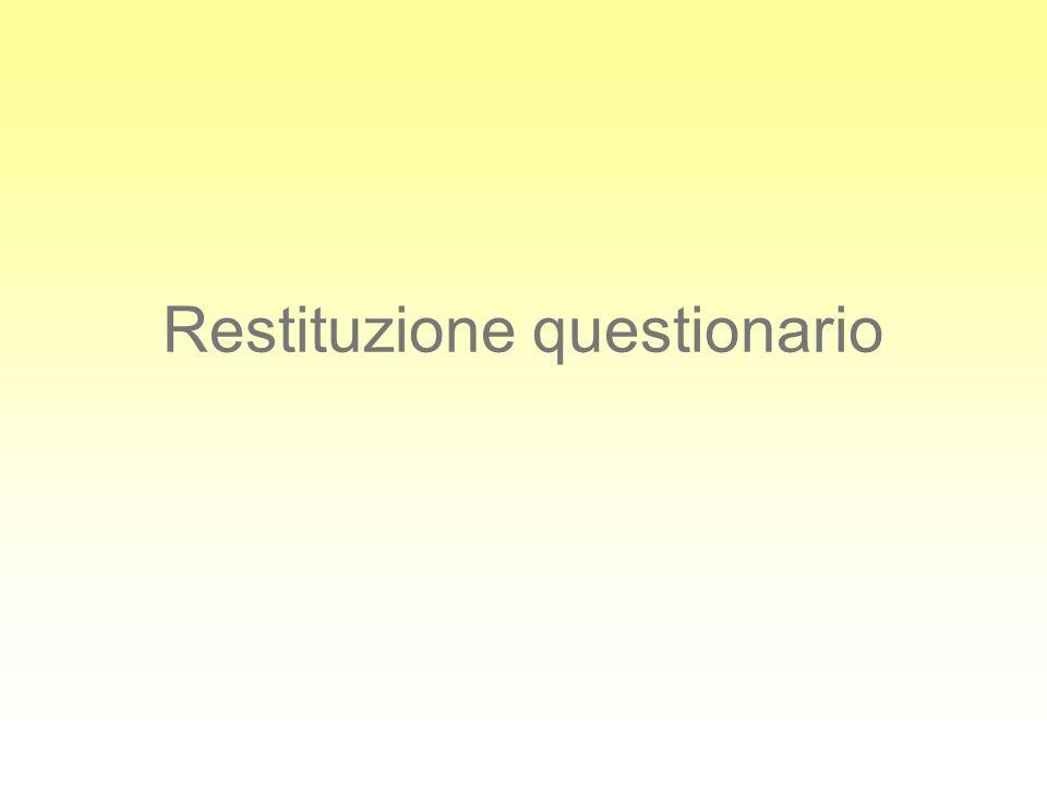 Restituzione questionario