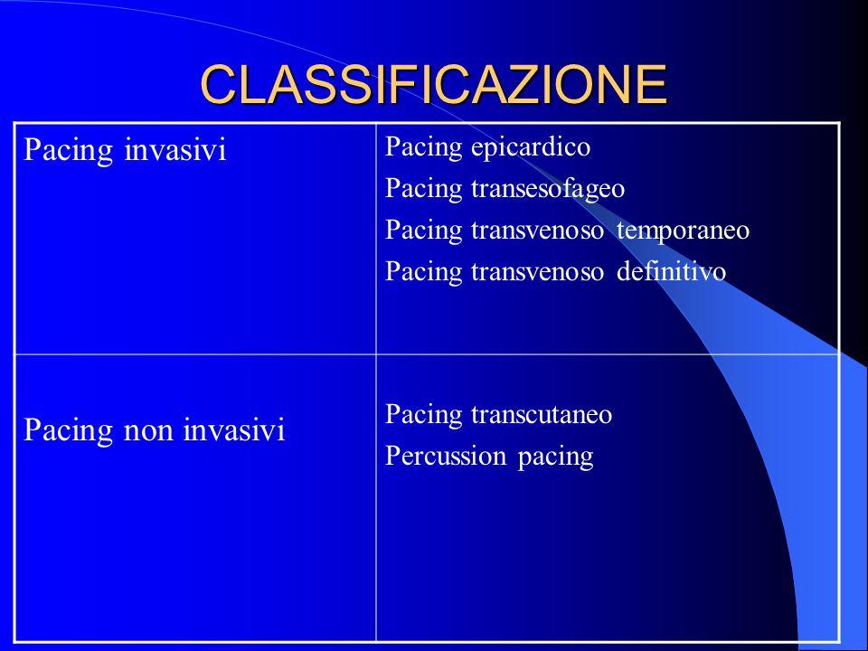 PACING TRANSESOFAGEO STIMOLATORE CENTRALINA DI CONNESSIONE ELETTROCATETERE TRANSESOFAGEO POLIGRAFO