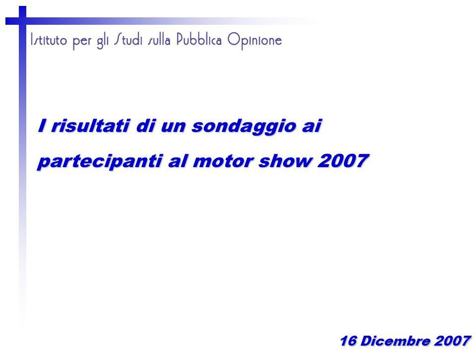 I risultati di un sondaggio ai partecipanti al motor show 2007 16 Dicembre 2007
