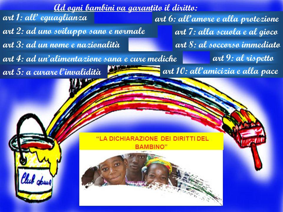 LA DICHIARAZIONE DEI DIRITTI DEL BAMBINO art 1: all eguaglianza art 2: ad uno sviluppo sano e normale art 3: ad un nome e nazionalità art 4: ad unalim