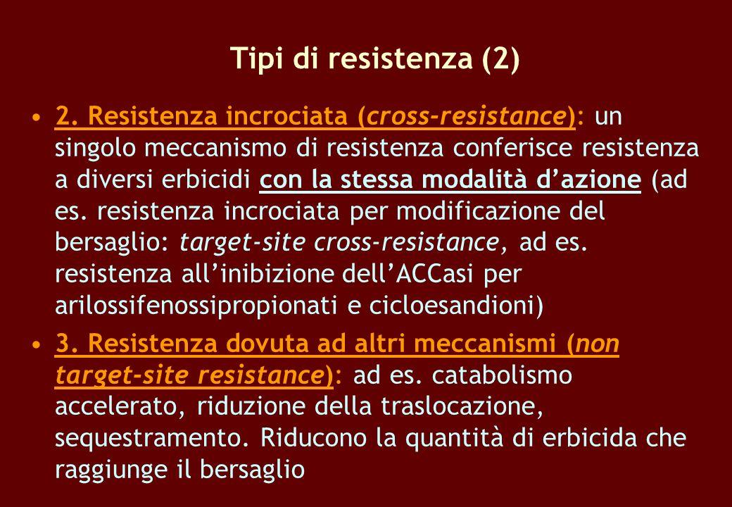 Tipi di resistenza (2) 2. Resistenza incrociata (cross-resistance): un singolo meccanismo di resistenza conferisce resistenza a diversi erbicidi con l