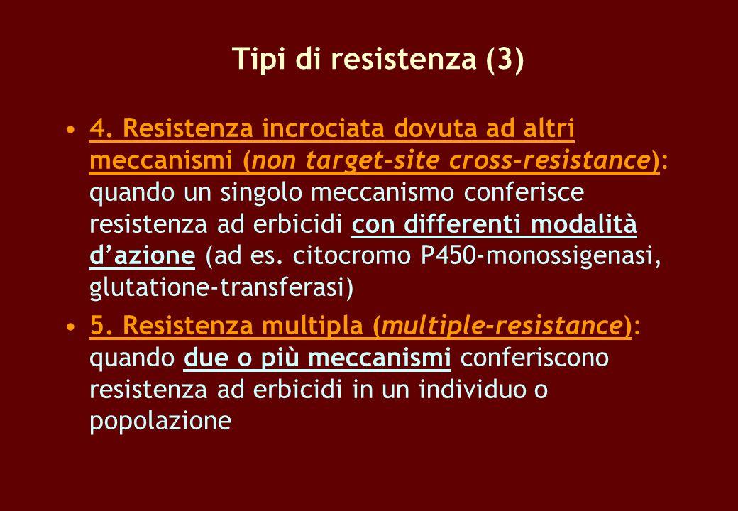 Tipi di resistenza (3) 4. Resistenza incrociata dovuta ad altri meccanismi (non target-site cross-resistance): quando un singolo meccanismo conferisce