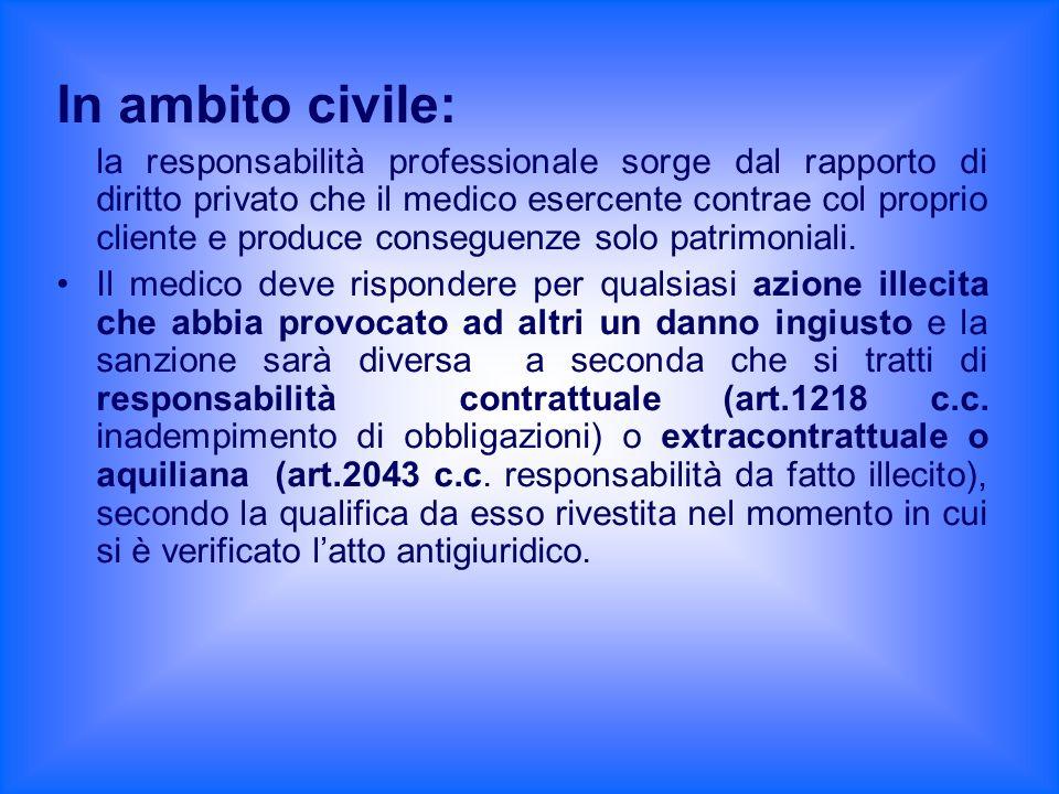 In ambito civile: la responsabilità professionale sorge dal rapporto di diritto privato che il medico esercente contrae col proprio cliente e produce