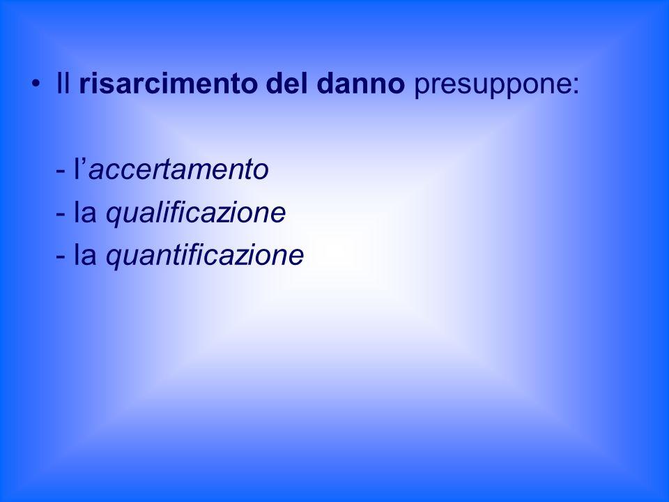 Il risarcimento del danno presuppone: - laccertamento - la qualificazione - la quantificazione