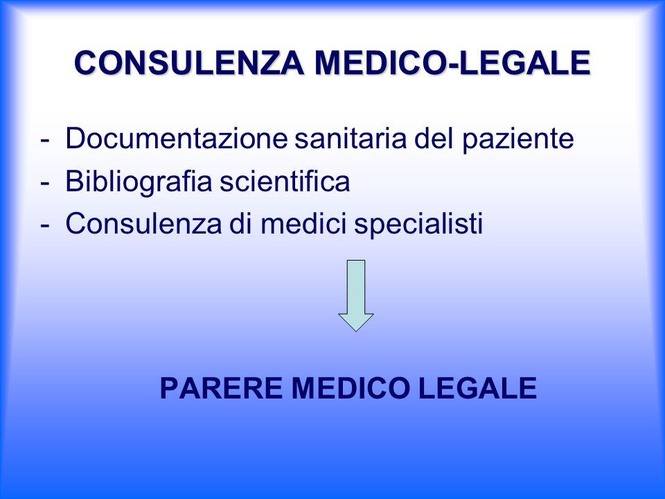 CONSULENZA MEDICO-LEGALE -Documentazione sanitaria del paziente -Bibliografia scientifica -Consulenza di medici specialisti PARERE MEDICO LEGALE