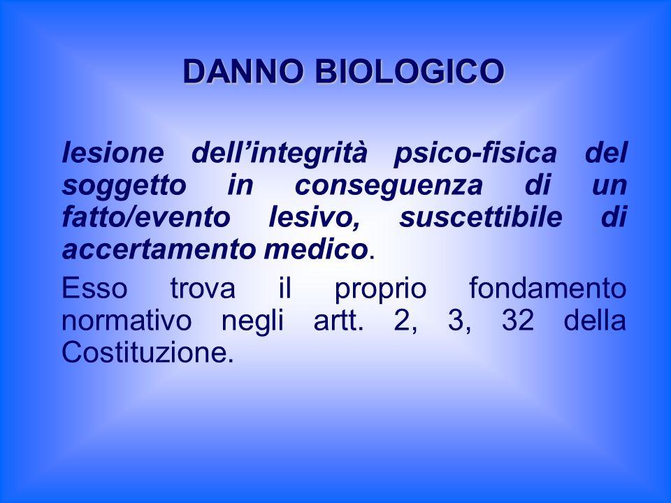 DANNO BIOLOGICO lesione dellintegrità psico-fisica del soggetto in conseguenza di un fatto/evento lesivo, suscettibile di accertamento medico. Esso tr
