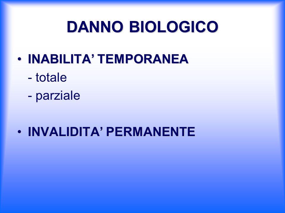 DANNO BIOLOGICO INABILITA TEMPORANEAINABILITA TEMPORANEA - totale - parziale INVALIDITA PERMANENTEINVALIDITA PERMANENTE