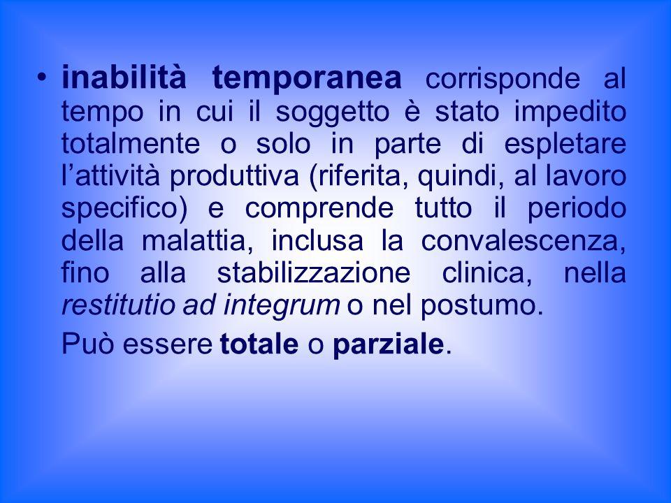 inabilità temporanea corrisponde al tempo in cui il soggetto è stato impedito totalmente o solo in parte di espletare lattività produttiva (riferita,