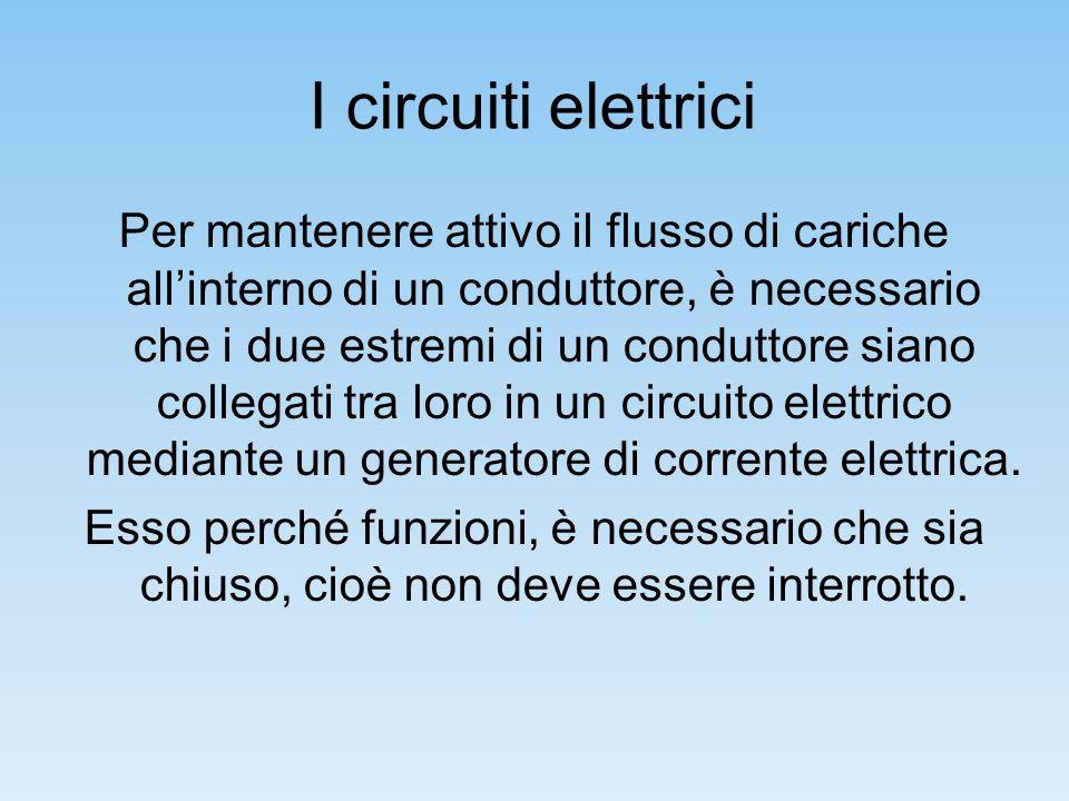 Come è formato un circuito elettrico Un circuito elettrico è formato da un conduttore, un generatore, un utilizzatore e un interruttore; disposti in sequenza.