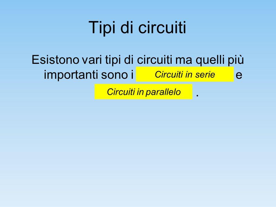 Circuiti in serie Nei circuiti in serie gli utilizzatori sono collegati tra loro e disposti uno di seguito allaltro; per questo motivo il funzionamento di uno, dipende dal funzionamento degli altri.