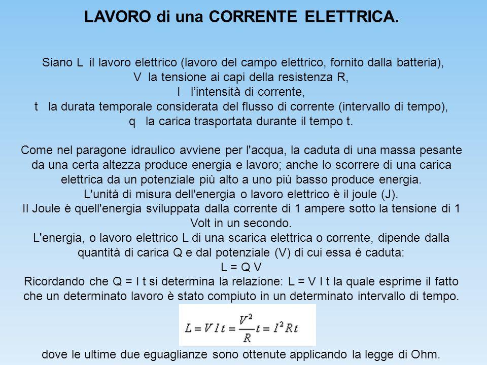 La quantità di lavoro eseguita nellunità di tempo è la potenza P = L / t; quindi se era L = I t V, dividendo per t si ottiene: Unità di misura del Lavoro L è il Joule: J Della Potenza P è il Watt: W