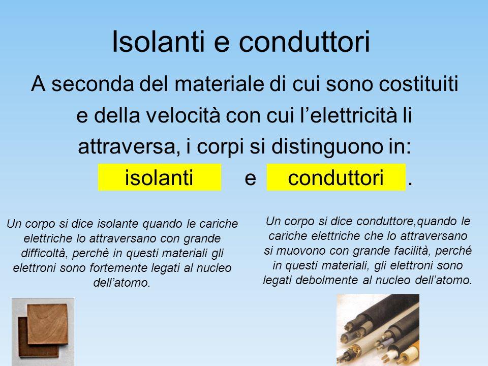 Lelettrizzazione dei corpi Lelettrizzazione dei corpi può essere compiuta mediante tre metodi differenti : per, per e per.