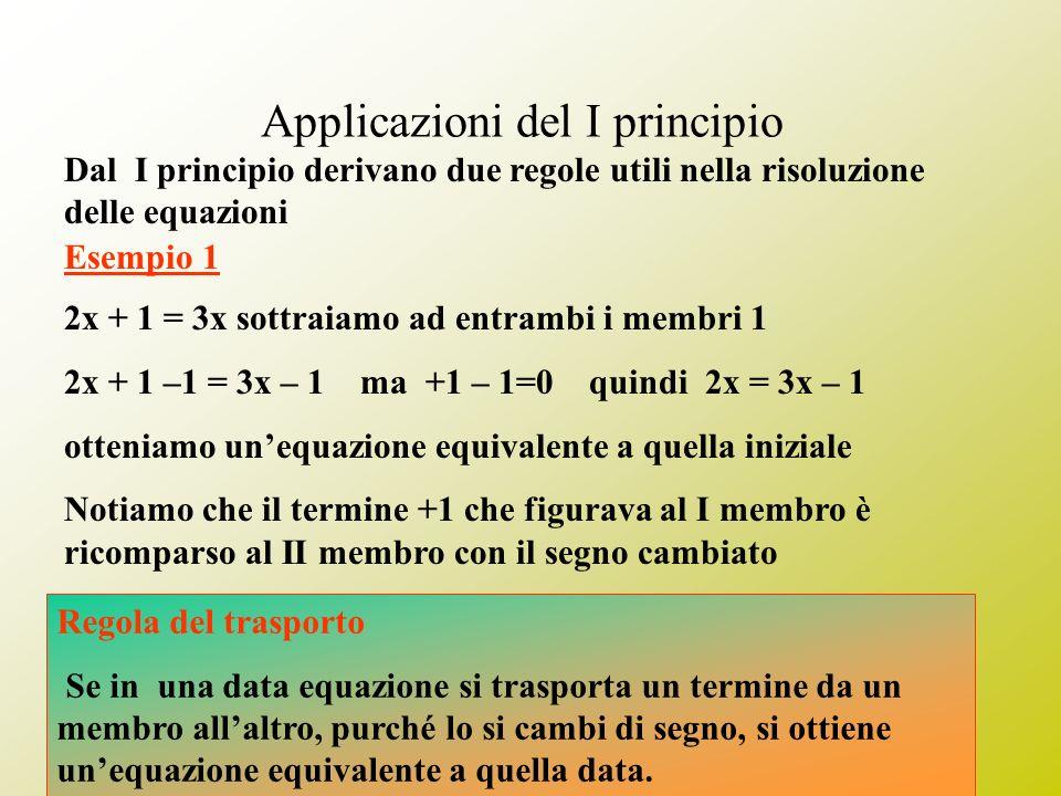 Realizzazione prof.ssa Maria Sinagra 14 PRINCIPI DI EQUIVALENZA DELLE EQUAZIONI PRIMO PRINCIPIO DI EQUIVALENZA Addizionando o sottraendo ad entrambi i