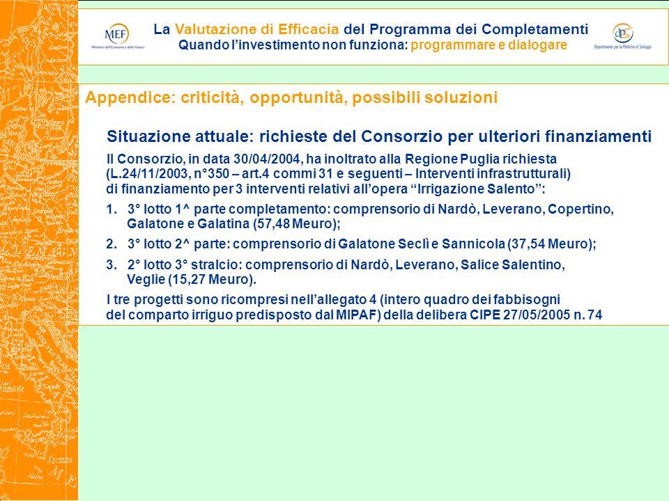 La Valutazione di Efficacia del Programma dei Completamenti Quando linvestimento non funziona: programmare e dialogare Appendice: criticità, opportunità, possibili soluzioni Situazione attuale: richieste del Consorzio per ulteriori finanziamenti Il Consorzio, in data 30/04/2004, ha inoltrato alla Regione Puglia richiesta (L.24/11/2003, n°350 – art.4 commi 31 e seguenti – Interventi infrastrutturali) di finanziamento per 3 interventi relativi allopera Irrigazione Salento: 1.
