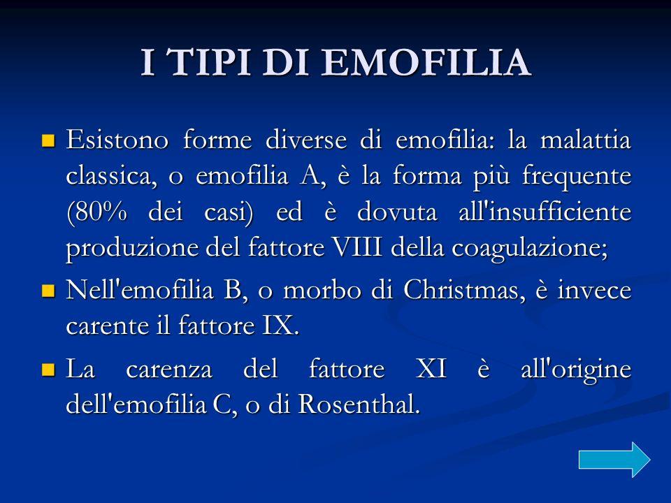 I TIPI DI EMOFILIA Esistono forme diverse di emofilia: la malattia classica, o emofilia A, è la forma più frequente (80% dei casi) ed è dovuta all'ins