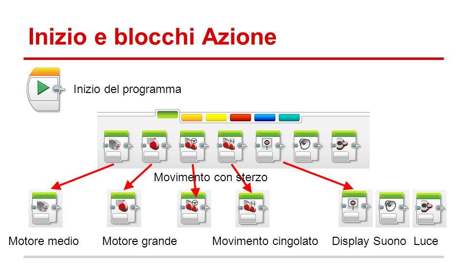 Inizio e blocchi Azione Inizio del programma Motore medioMotore grandeMovimento cingolato Movimento con sterzo Display Suono Luce
