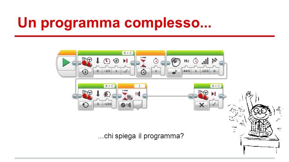 Un programma complesso......chi spiega il programma?