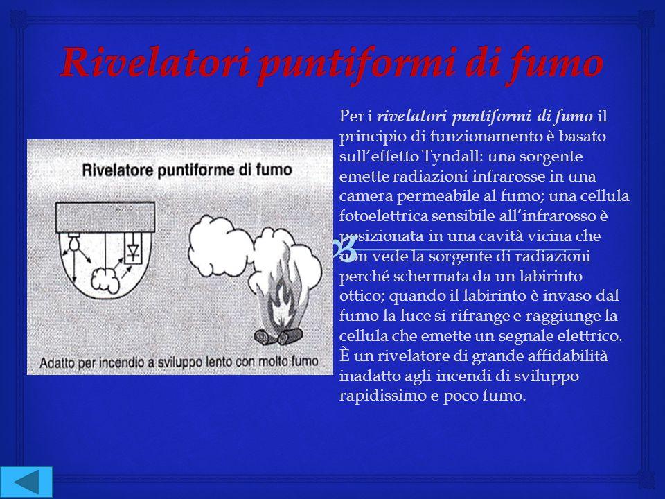 Per i rivelatori puntiformi di fumo il principio di funzionamento è basato sulleffetto Tyndall: una sorgente emette radiazioni infrarosse in una camer