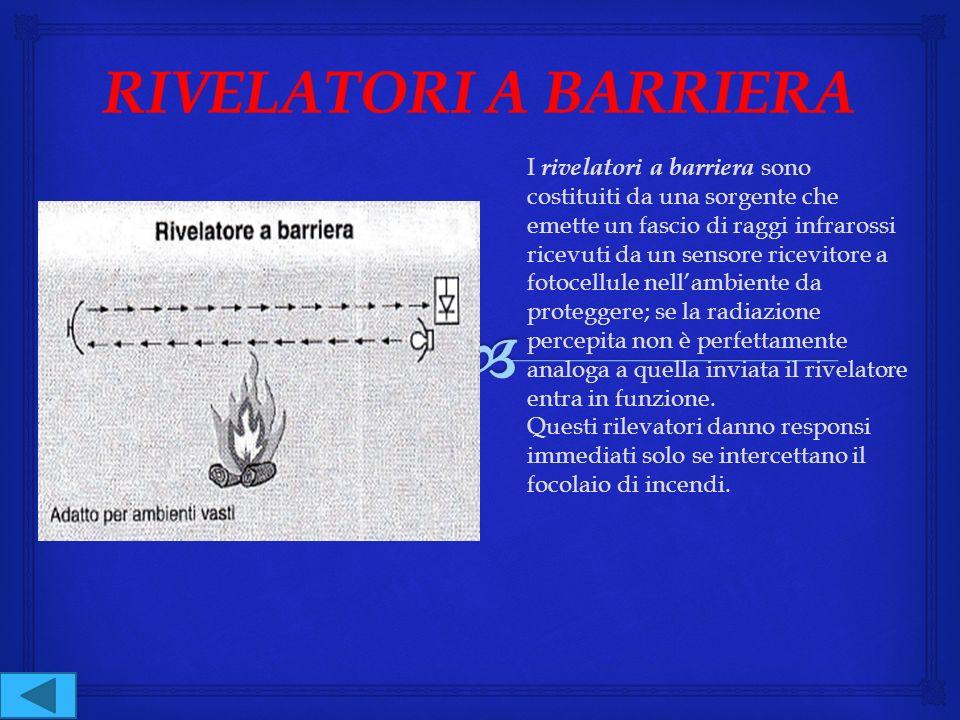 I rivelatori a barriera sono costituiti da una sorgente che emette un fascio di raggi infrarossi ricevuti da un sensore ricevitore a fotocellule nella