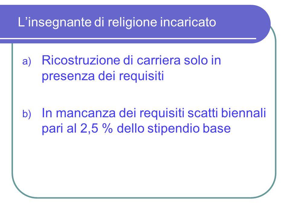 Linsegnante di religione incaricato a) Ricostruzione di carriera solo in presenza dei requisiti b) In mancanza dei requisiti scatti biennali pari al 2