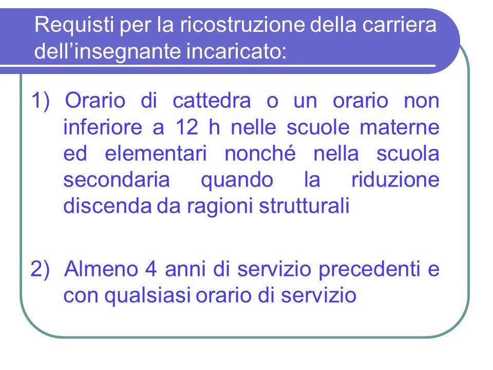 Requisti per la ricostruzione della carriera dellinsegnante incaricato: 1) Orario di cattedra o un orario non inferiore a 12 h nelle scuole materne ed