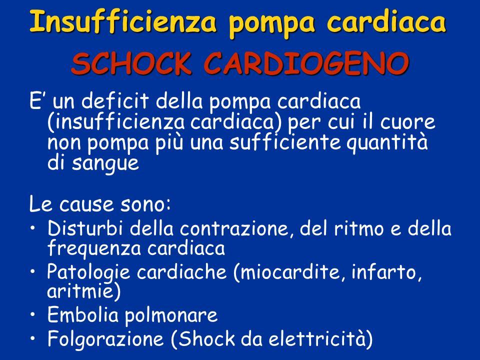 SCHOCK CARDIOGENO E un deficit della pompa cardiaca (insufficienza cardiaca) per cui il cuore non pompa più una sufficiente quantità di sangue Le caus