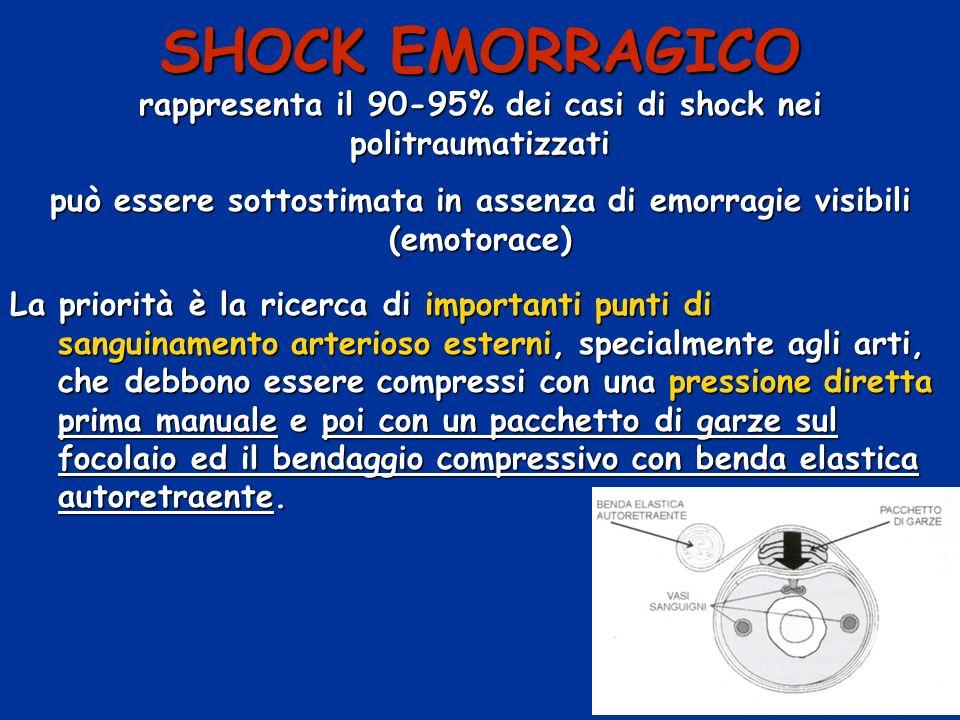SHOCK EMORRAGICO La priorità è la ricerca di importanti punti di sanguinamento arterioso esterni, specialmente agli arti, che debbono essere compressi