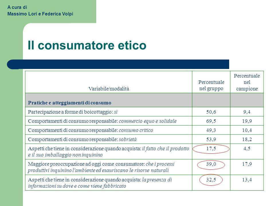 Il consumatore etico A cura di Massimo Lori e Federica Volpi Variabile/modalità Percentuale nel gruppo Percentuale nel campione Pratiche e atteggiamen
