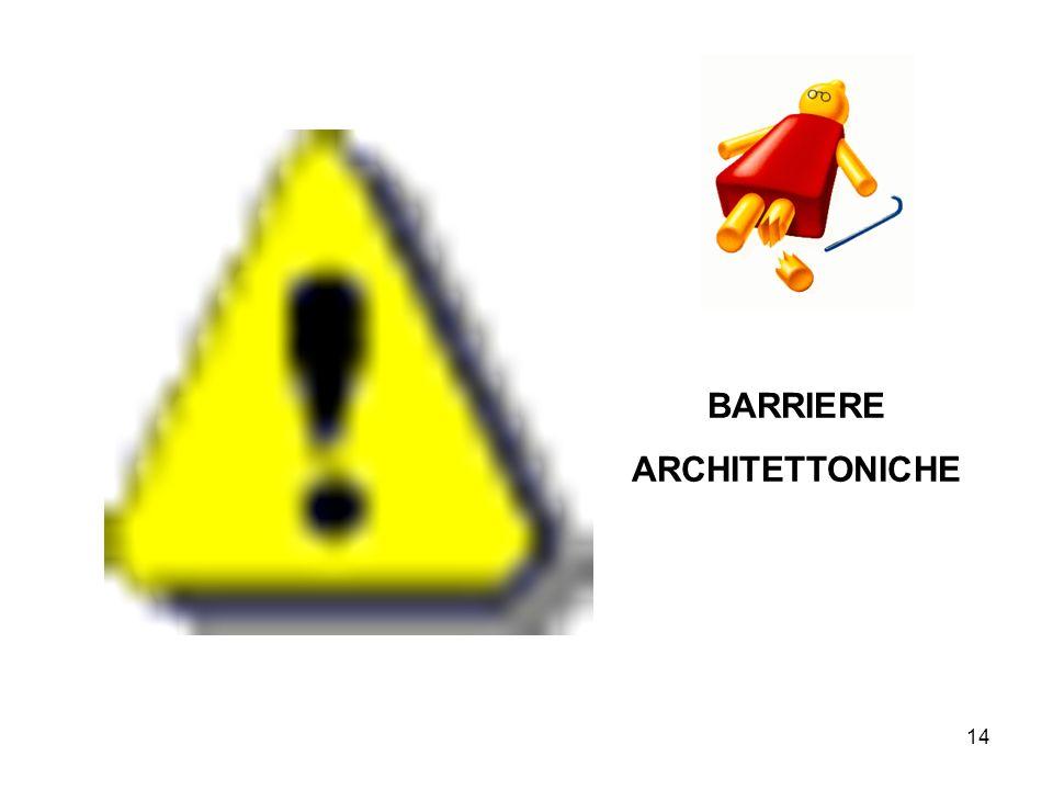14 BARRIERE ARCHITETTONICHE