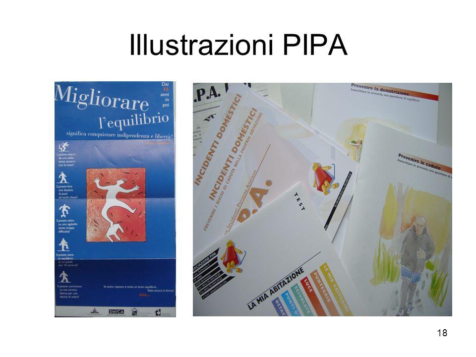 18 Illustrazioni PIPA