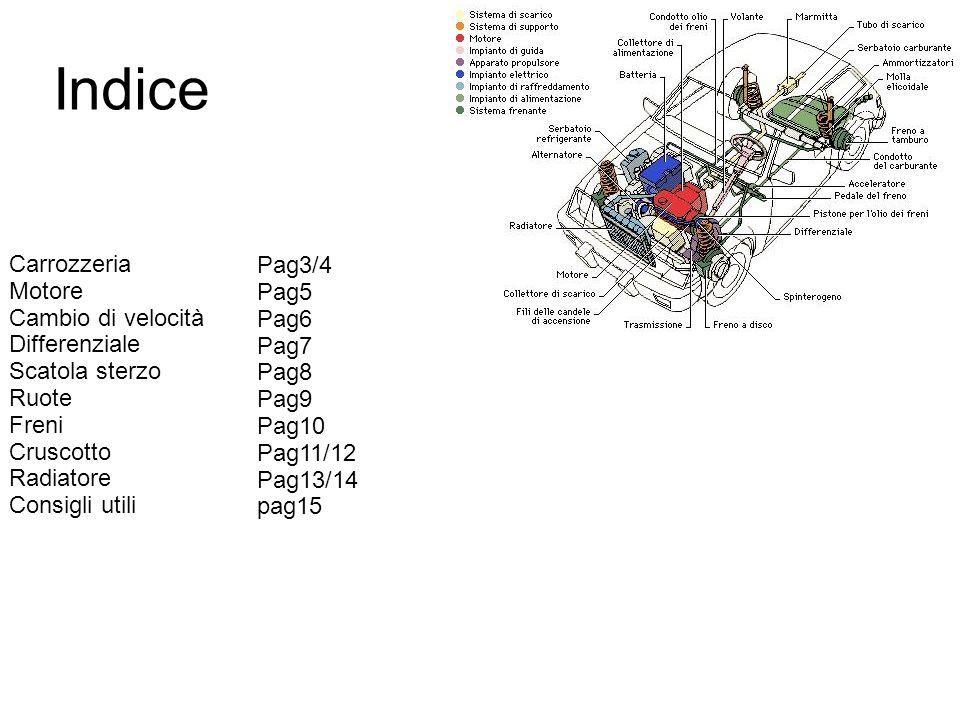 Carrozzeria Motore Cambio di velocità Differenziale Scatola sterzo Ruote Freni Cruscotto Radiatore Consigli utili Indice Pag3/4 Pag5 Pag6 Pag7 Pag8 Pa