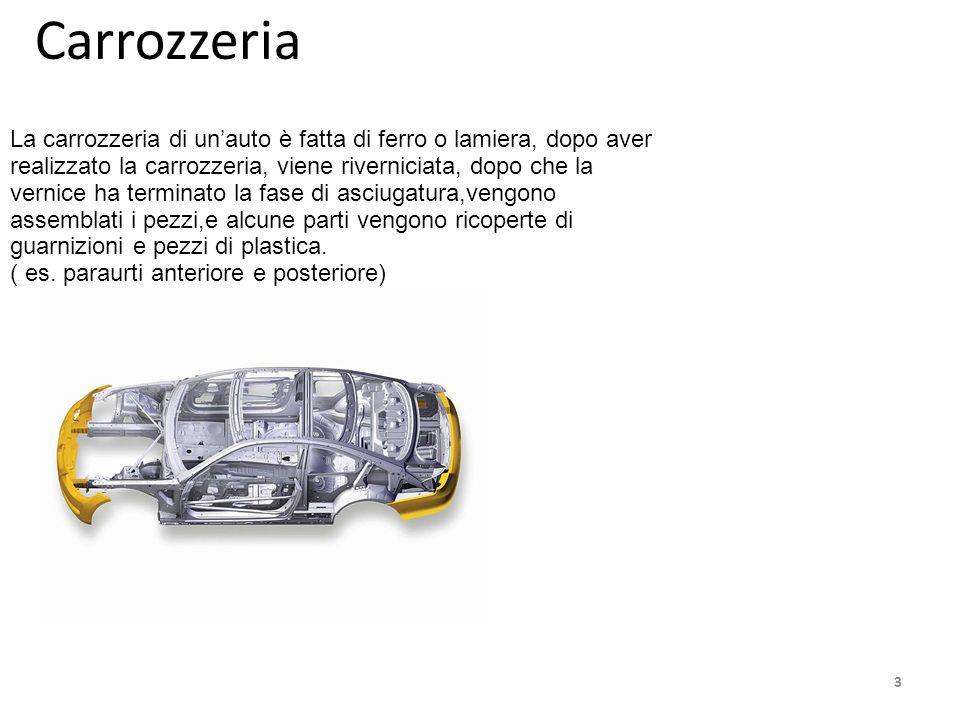 Carrozzeria La carrozzeria di unauto è fatta di ferro o lamiera, dopo aver realizzato la carrozzeria, viene riverniciata, dopo che la vernice ha termi