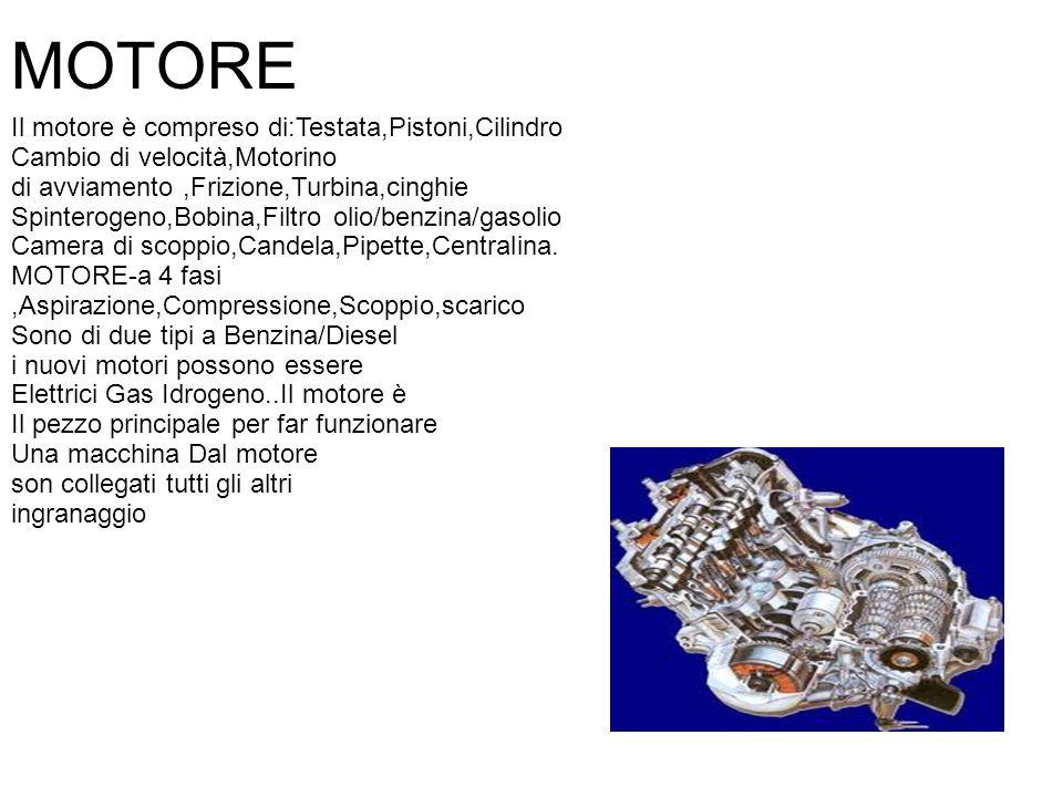 MOTORE Il motore è compreso di:Testata,Pistoni,Cilindro Cambio di velocità,Motorino di avviamento,Frizione,Turbina,cinghie Spinterogeno,Bobina,Filtro