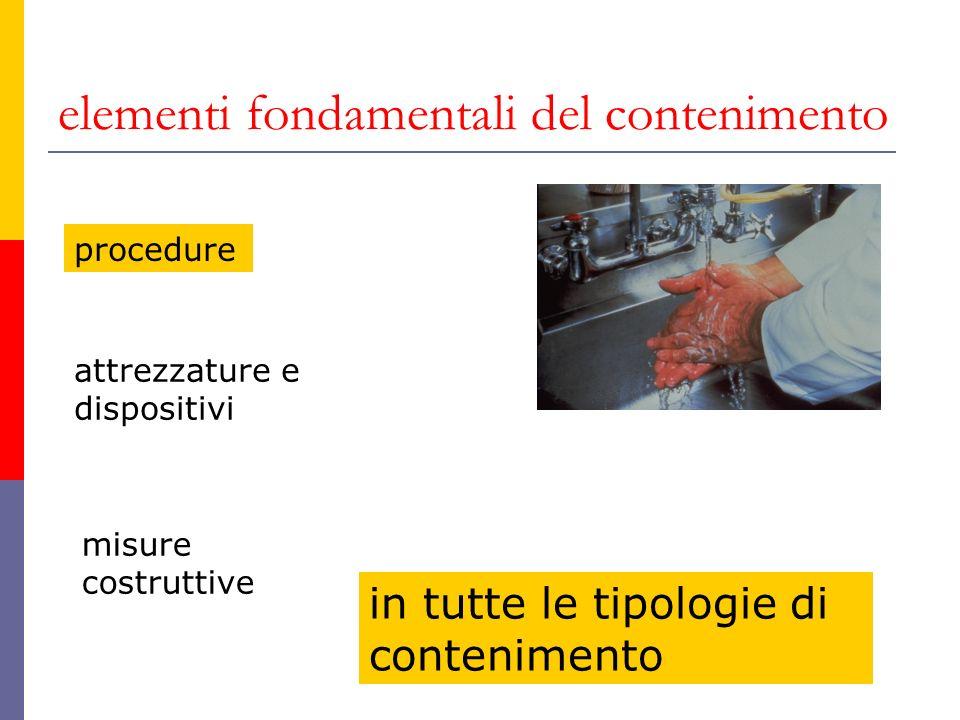 elementi fondamentali del contenimento procedure attrezzature e dispositivi misure costruttive in tutte le tipologie di contenimento